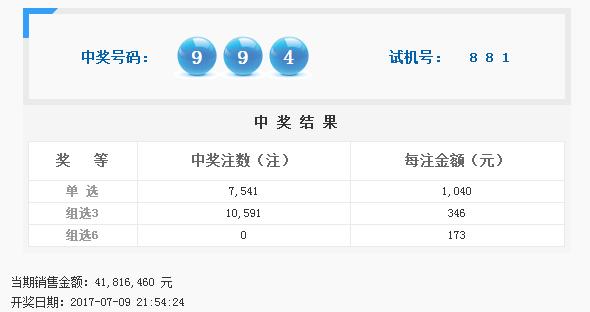 福彩3D第2017183期开奖公告:开奖号码569