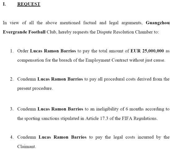 恒大将8024告到FIFA 索赔2500万欧+禁赛6个月