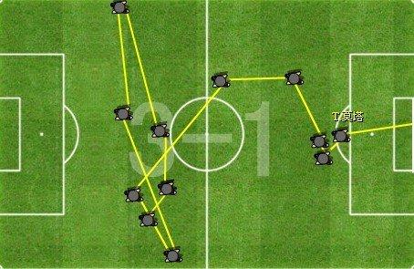 莱昂纳多的漂亮足球,表现在快速反击中