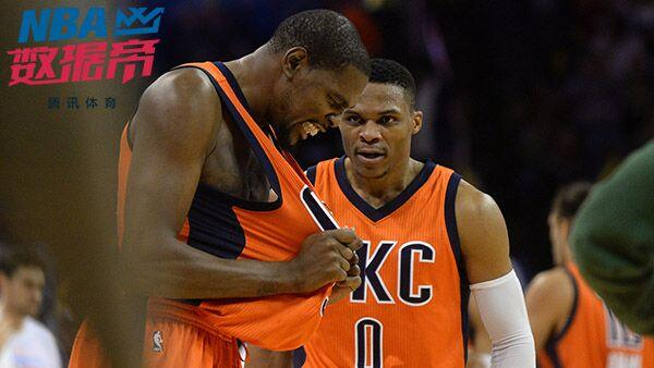 数据帝:76人平NBA最差开局 韦少一成就列第2