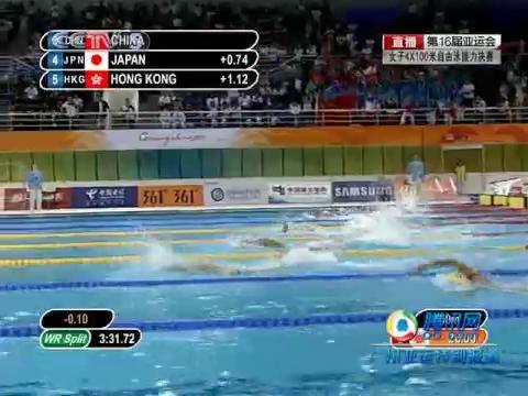 视频:中国游泳军团 赢得4X100米接力冠军