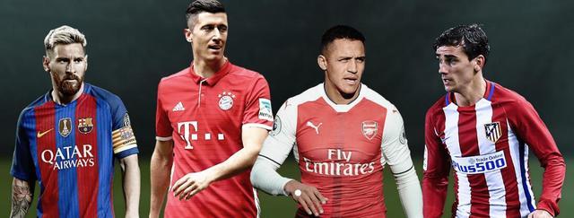 欧足联公布年度最佳阵容候选 C罗梅西领衔