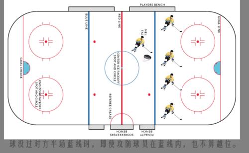 NHL-冰球入门规则