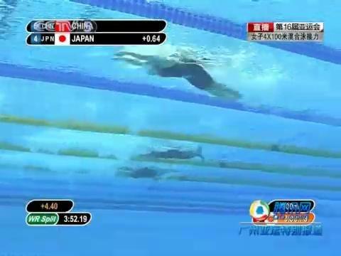 视频:女子4X100米混合泳接力 中国金花夺金