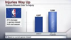 本赛季总伤停场次或比上季提高31% 收视率不降反升