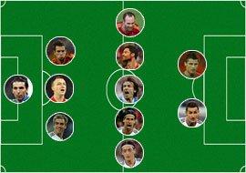 欧洲杯1/4决赛最佳阵容