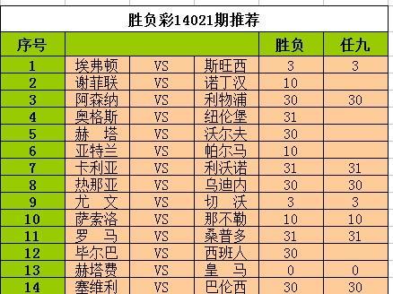 足彩徐021期推荐:尤文皇马稳胆 毕尔巴防输球
