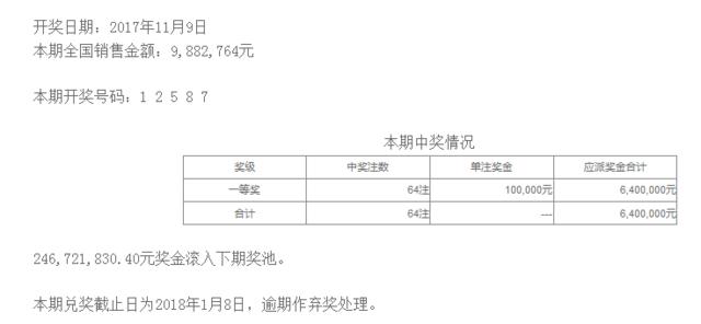 排列五第17306期开奖公告:开奖号码12587