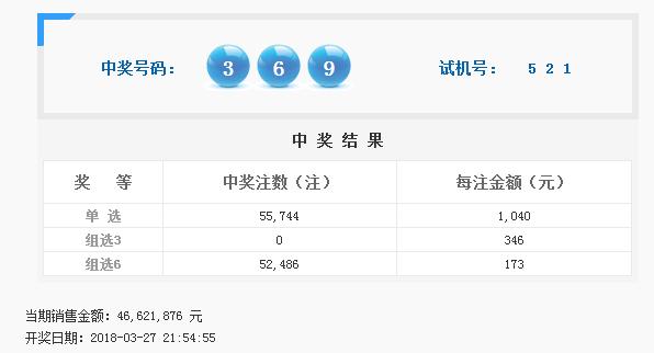 福彩3D第2018079期开奖公告开奖号码369