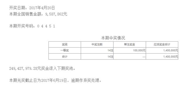 排列五第17103期开奖公告:开奖号码04451