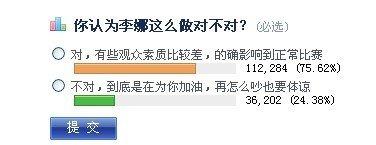 75%网友理解李娜投诉:球迷素质提高刻不容缓