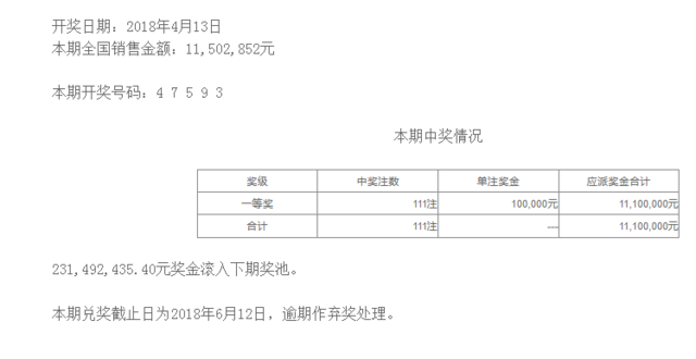 排列五第18096期开奖公告:开奖号码47593