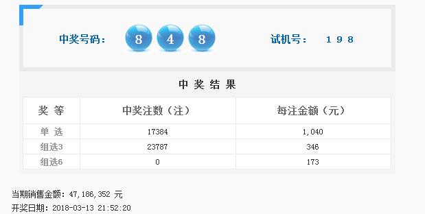 福彩3D第2018065期开奖公告:开奖号码848