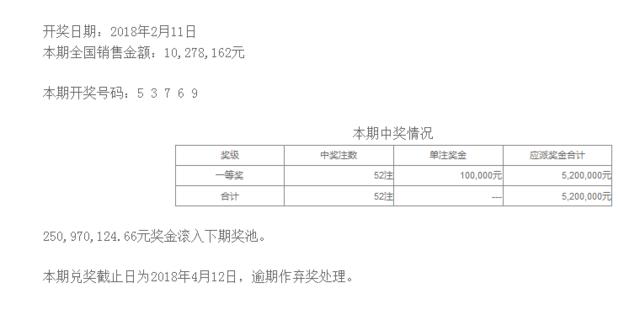 排列五第18042期开奖公告:开奖号码53769