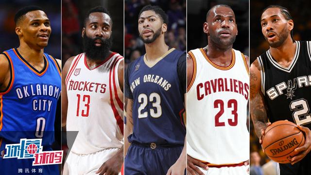 入选NBA最佳阵容有啥好处?能让球员增收7500万