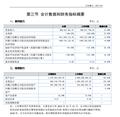 详解恒大年报:薪水开销近11亿 J马身价3.35亿
