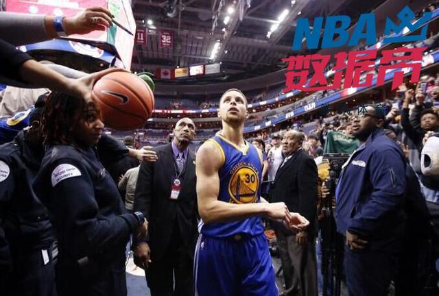 数据帝:NBA首见一奇景 库里成为历史第一人