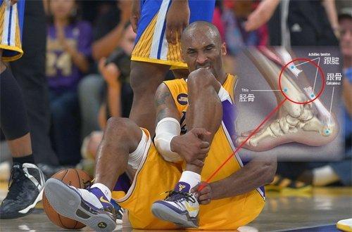 球员跟腱断裂恢复至少8月 最严重后果将退役