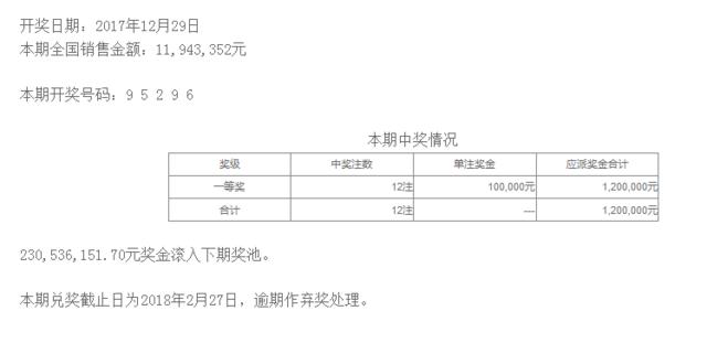 排列五第17356期开奖公告:开奖号码95296