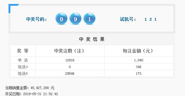 福彩3D第2018144期开奖公告:开奖号码091