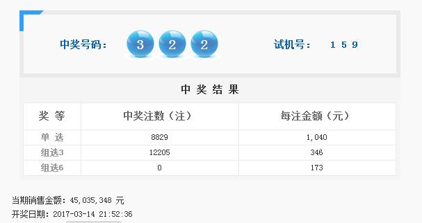 福彩3D第2017066期开奖公告:开奖号码322