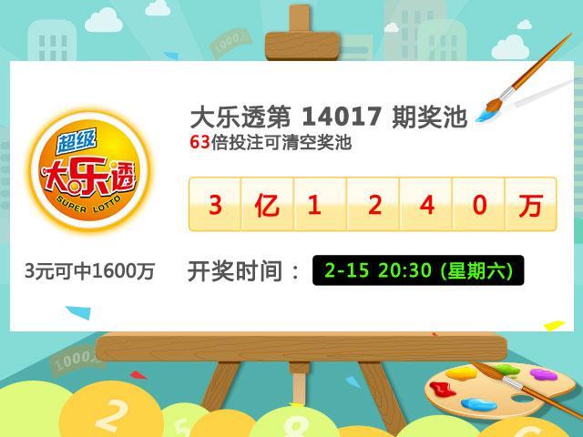 2月15日彩经:小伙中757万前坚信彩票中奖骗人