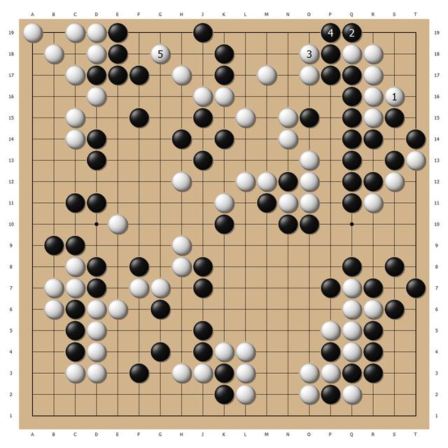 详解5名顶尖棋手输在哪?开局不利意见存分歧