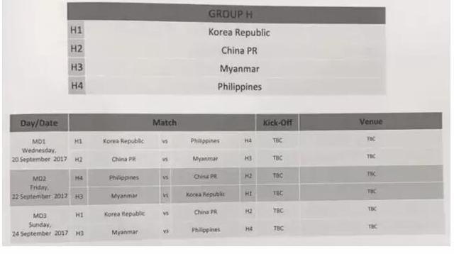 亚青亚少预赛分组:U16死磕韩国 U19战菲律宾