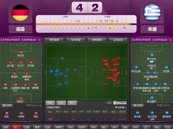 欧洲杯-德国4-2淘汰希腊 拉姆破门克洛泽建功