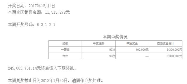 排列五第17328期开奖公告:开奖号码62121