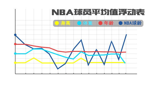 NBA平均先生档案解密 勇士能夺冠就靠2米法则