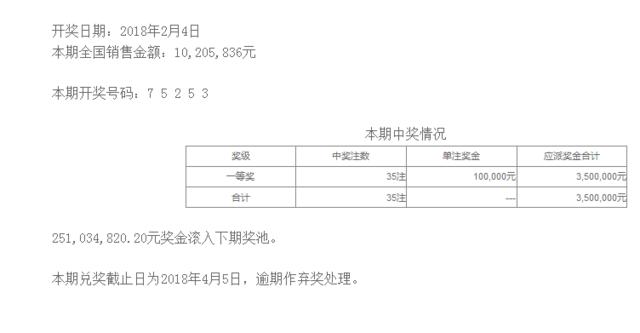排列五第18035期开奖公告:开奖号码75253