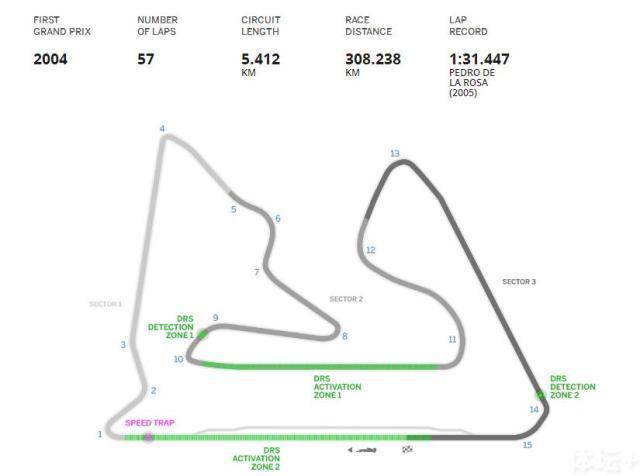巴林站排位赛较劲开始 小汉距塞纳纪录只剩2场