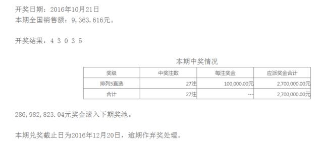 排列五第16288期开奖公告:开奖号码43035