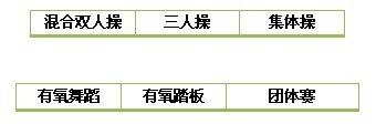 深圳大运会比赛项目:健美操