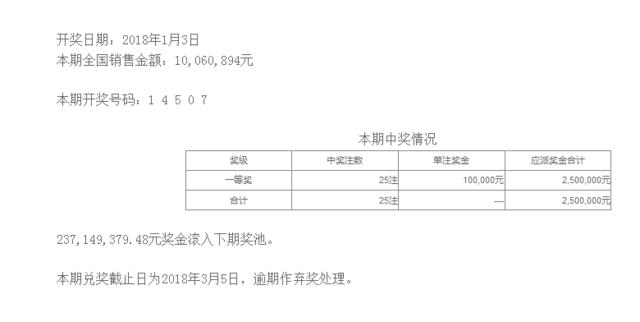 排列五第18003期开奖公告:开奖号码14507