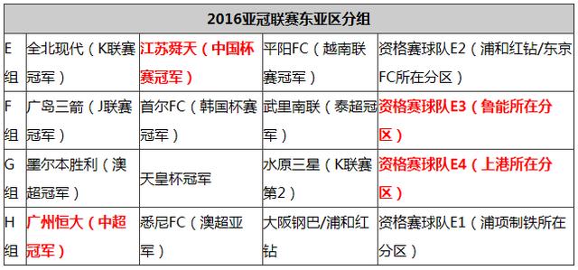 天皇杯4强:上港锁定3对手 大阪浦和谁磕恒大?