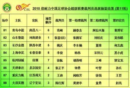 中超裁判选派抽签结果(10-12轮):金哨重上岗