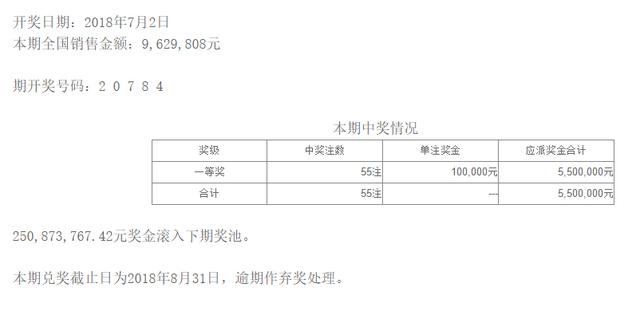 排列五第18176期开奖公告:开奖结果20784