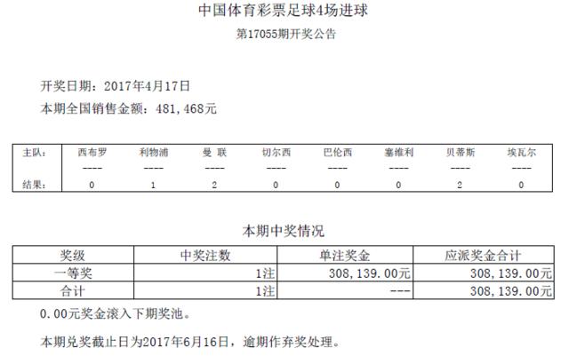 进球彩第17055期开奖:头奖1注 奖金308139元