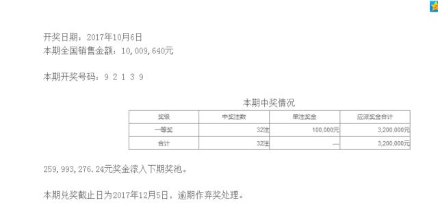 排列五第17272期开奖公告:开奖号码92139