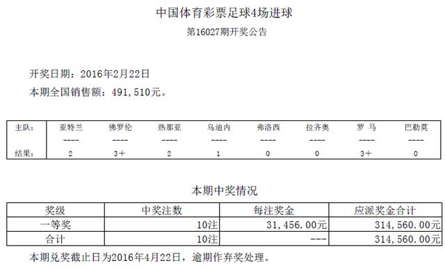 进球彩第16027期开奖:头奖10注 奖金31456元