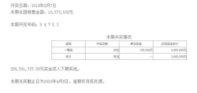 排列五第18038期开奖公告:开奖号码94753