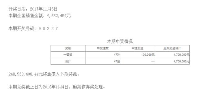 排列五第17302期开奖公告:开奖号码90227