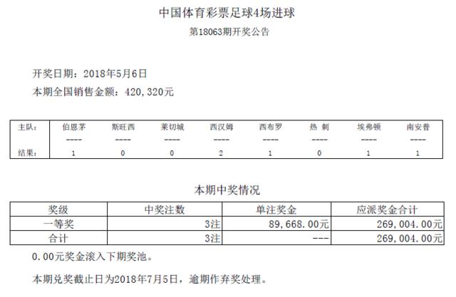 进球彩第18063期开奖:头奖3注 奖金89668元