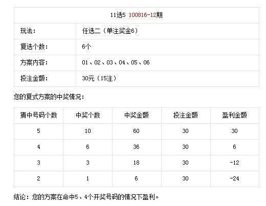 [菠菜娃娃网]明明白白购彩-11选5奖金计算器