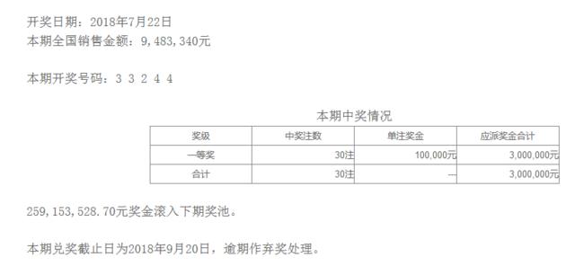 排列五第18196期开奖公告:开奖号码33244