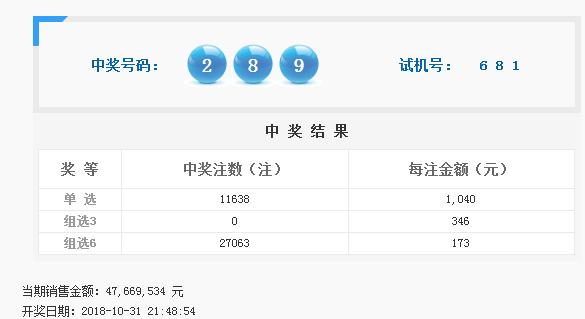 福彩3D第2018297期开奖公告:开奖号码289