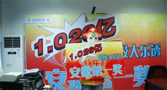 2012年大乐透大奖TOP10:2.56亿独领风骚(图)