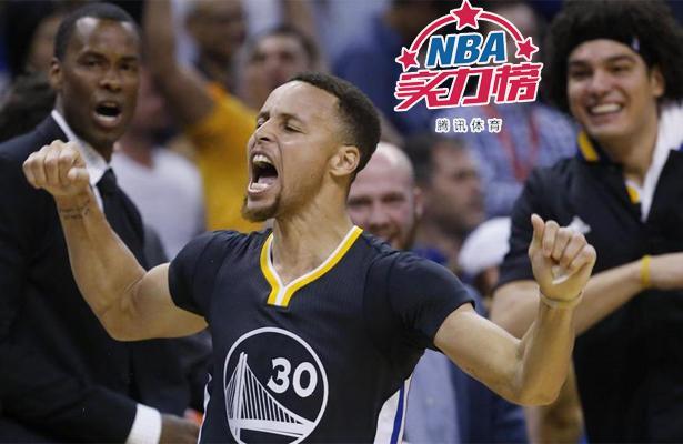 腾讯NBA实力榜:勇士惊天一战升榜首 骑士第三
